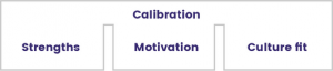 manager calibration in executive search